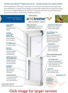 eXtreme V   Norandex Vinyl Replacement Windows