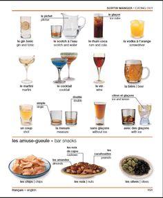 FRANCÉS GASTRONOMÍA UICUI: FRANCÉS 2 (EL CAFE, EL RESTAURANTE, EL DESAYUNO, LA COMIDA, LA COMIDA RAPIDA Y LAS PREPARACIONES)