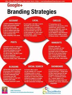 #GooglePlus #branding strategies www.facebook.com/thelcsocial