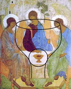 Trinity Icon Rublev Cup of Sacrifice Christian Drawings, Christian Art, Byzantine Icons, Byzantine Art, Bible Pictures, Jesus Pictures, Andrei Rublev, Julian Of Norwich, Sacred Geometry Art