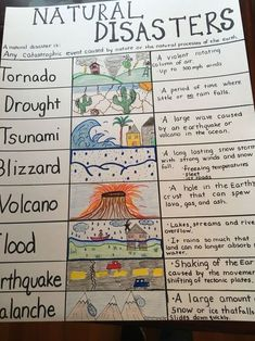 Natural Disaster Anchor Chart for my grade class. I hate the earthquake draw… Natural Disaster Anchor Chart for my grade class. I hate the earthquake drawing but was drawing a blank. Fourth Grade Science, Middle School Science, Elementary Science, Science Classroom, Teaching Science, Science Education, Social Science, Science Notes, 4th Grade Science Projects