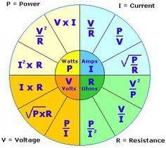 voltage current resistance and power calculator robot room rh pinterest com Voltage Formula Example Resisting Current Science