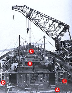 Titanic being fitted out.  I wasn't able to copy it for some reason, but the link to the website explains what the letters are.  A is the base of the wheelhouse, B is where the smoke stack will be, etc.