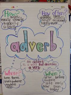adverb anchor chart - adverb anchor chart Employing Graphs and also Topographical Routes Teaching Grammar, Teaching Writing, Grammar Lessons, Teaching English, Education English, Grammar Anchor Charts, Writing Anchor Charts, Adjective Anchor Chart, 4th Grade Writing