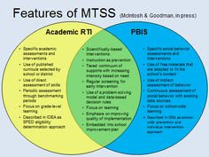 Multi Tiered Systems of Support (MTSS) / MTSS Overview