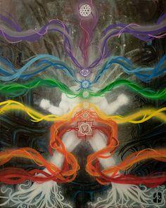 Chakras - ribbons of energy.