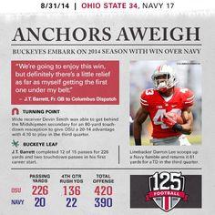 Game Win over Navy Ohio State University, Ohio State Buckeyes, Football Newspaper, Football Season, Game 1, Seasons, Navy, Hale Navy, Seasons Of The Year