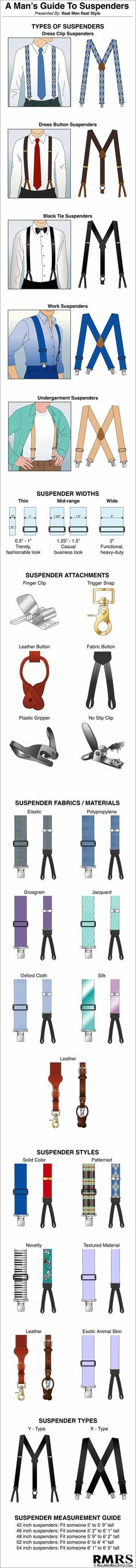 A Man's Guide To Suspenders | Trouser Braces Infographic | Suspender Guide (via @antoniocenteno):