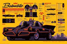 Art Show Featuring Infographic Film Posters by Tom Whalen, Kevin Tong, & Matt Taylor at Mondo Gallery Batman E Superman, Batman Batmobile, Batman 1966, Batman Robin, Batman Art, Original Batmobile, Batman Superhero, Batman Poster, Tom Whalen