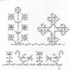 "These are patterns from Finnish embroidery. It is typically referred to as ""Käspaikka"" It is a technique also popular in the Karelian region of northern Russia. Kasuti Embroidery, Hand Embroidery Flowers, Folk Embroidery, Ribbon Embroidery, Embroidery Stitches, Embroidery Patterns, Blackwork Cross Stitch, Blackwork Patterns, Indiana"