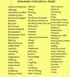 Character Motivation Sheet