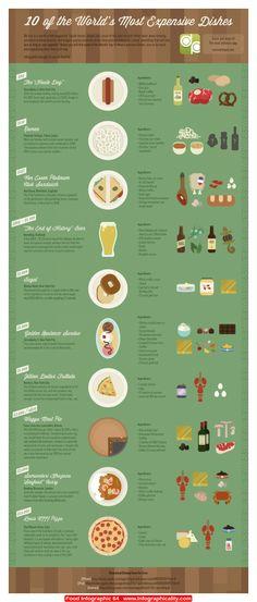 Food Infographics   Infographicality