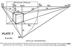 Perspectiva Tutoriais de desenho para crianças e iniciantes: Um guia simples para How to Draw 3 objetos dimensionais em Perspectiva