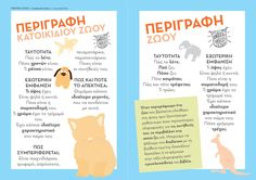 Πλάνο περιγραφής ζώων Writing Resources, Writing Activities, Educational Activities, Teaching Resources, Vocabulary Exercises, Grammar Exercises, Greek Language, Speech And Language, Receptive Language