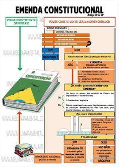 Emenda Constitucional Esquematizada - Meu Mapa Mental Law School, School Fun, Mental Map, Study Board, Study Organization, Study History, Entrance Exam, Law And Order, Study Notes