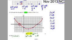 GCSE Revision Video 28 - Drawing curves Gcse Math, Maths, Math Board Games, Gcse Revision, Curves, Education, Learning, Drawings, Fun