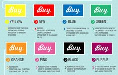 Psychology infographic and charts Psychology : Color in marketing: KISSMetrics infographic as seen in www.fastcomp… Infographic Description Psychology : Color in marketing: KISSMetrics infographic as seen in www. Marketing Digital, Content Marketing, Internet Marketing, Online Marketing, Media Marketing, Consumer Marketing, Marketing Communications, Affiliate Marketing, Colors And Emotions