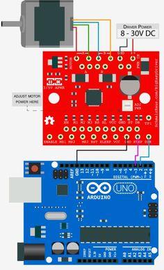 Big Easy Stepper Motor Driver + Arduino - #electronics