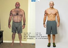 Hitch Fit Online Personal Training Client Chad  Lost 50lbs and Features On Bodybuilding.com as Top Transformation of the Week http://hitchfit.com/before-afters/swat-officer-lose-weight/ #ripped #Buildmuscle #weightloss #abs #6packabs #fitspo #transform #loseweight #loseinches #musclegain #flex #strong #weightlossprogram #fitnessmodelprogram #inspire #healthy #GetBig #getripped #getstrong #love #amazing #fitness #workout #diet #nutrition #fitnessmodel