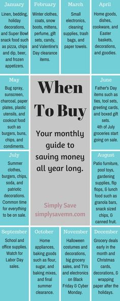 A monthly guide to show you when to buy what and help you find the best deals each month.