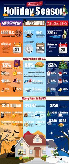Holiday Season #Infographic