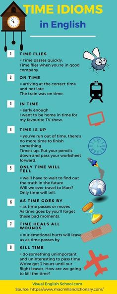 Educational infographic & data visualisation Educational infographic : Educational infographic : Learn time expressions (time idioms) in English with this English Time, English Fun, Learn English Words, English Study, English Lessons, Easy English Grammar, English Articles, English Resources, French Lessons