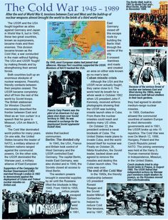 cold war definition and timeline historycom history - 236×309