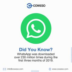 WhatsApp was downloaded over 230 million times during the first three months of 2019. Digital Marketing Services, Seo Services, Content Marketing, Social Media Marketing, Youtube Advertising, Google Ads, Social Networks, Did You Know, Times