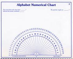 Pendulum Charts: pendulum