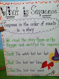 What is Sequence? (in literacy)