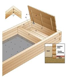 Build a sandbox complete with a toy storage box and built-in seats along the side for children to sit while they play. Outdoor Play Spaces, Kids Outdoor Play, Kids Play Area, Indoor Activities For Kids, Backyard For Kids, Outdoor Games, Summer Activities, Family Activities, Outdoor Activities