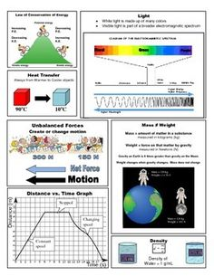 FREE Physical Science Reference Guide