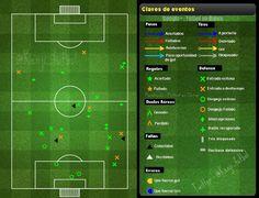 #Paderborn 0-2 #BVB 66.4% posesión balón tiene el Dortmund en 45 minutos, bien defendiendo, solo 2 tiros de Pade.