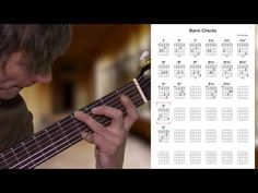 Guitar Chords: Barre Chords in Major, Dominant Seventh, Minor and Minor Seventh for Guitar Lovers - YouTube