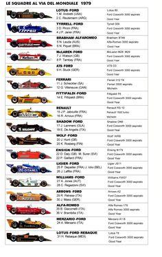 monoposto formula 1 1979 Nascar, Motogp Teams, Stock Car, Top Luxury Cars, Racing Events, Formula 1 Car, F1 Season, Michael Schumacher, Automotive Art