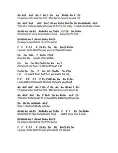 Piano Sheet Music Letters, Piano Music Easy, Flute Sheet Music, Piano Music Notes, Guitar Notes, Music Sheets, Keyboard Sheet Music, Throwback Songs, Lyrics Of English Songs