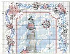Lighthouse Charm chart2