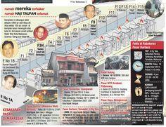 Dampak Kebakaran Pasar Hartaco Indah dan Kompleks Puri Tata Asri Palace di Jl Dg Tata, Makassar.