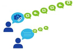 5 Strategies for Using Twitter Effectively