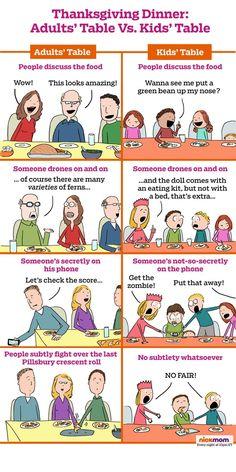 Thanksgiving Dinner: Adults' Table vs. Kids' Table | via @NickMom