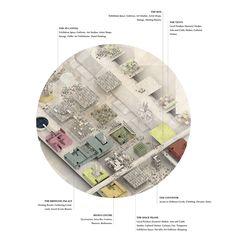 superarchitects:  SUPER // ARCHITECTS publication _ Joseph I. Ruiz_Thesis_Hyrbid Typologies