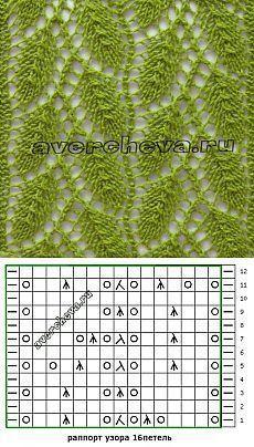 Výsledek obrázku pro leafy summer cardigan schema