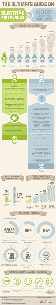 [Free Infographics] - Electric Fireplace vs. Wood or Gas #Fireplaces