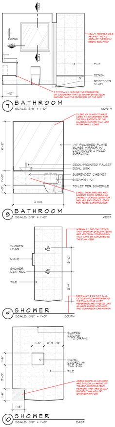Drawing People Interior Elevations - Architectural Graphics Standards - Continuing the conversation about Architectural Graphic Standards and what architectural firms convey in their construction drawings Interior Sketch, Interior Design Tips, Drawing Interior, Interior Decorating, Decorating Bathrooms, Interior Shop, Interior Paint, Luxury Interior, Decorating Tips