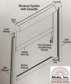 Side Channels for a roller shade_ blackout solution ABDA
