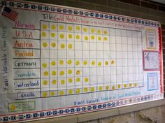 Graphing the Winter (or Summer) Olympics. Students can choose their own countries and keep track of the GOLD on a graph
