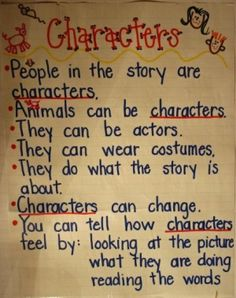 characters--anchor chart by janelle