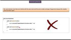 Java Tutorial : Java Overloading methods