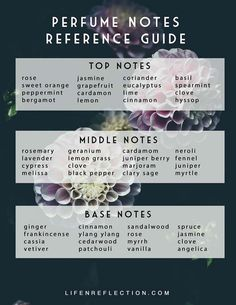Use this printable perfume notes guide to make your own perfume with essential oils! How to make perfume with essential oils and flowers. Learn what essential oil scents go well together and how to choose a top, middle, and base note. Perfume Hermes, Perfume Versace, Perfume Diesel, Diy Hair Perfume, Perfume Scents, Solid Perfume, Perfume Bottles, Essential Oils, Homemade Cosmetics