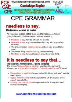 English idioms & Phrases NEEDLESS TO SAY CAE CPE FCE Key word transformation gramática inglesa english grammar